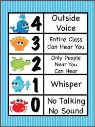 Volume Control Chart Classroom Management Kindergarten