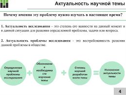 Методология подготовки и написания диссертации online presentation 4