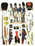 Napoleonic Era Uniforms