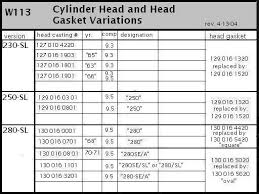 Pagoda Sl Group Technical Manual Engine Cylinderhead