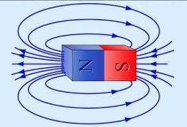 Домашні завдання класс Урок Решение задач Контрольная  Контрольная работа на тему Магнитное поле