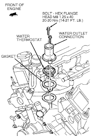 Diagram for 2003 dodge neon radiator on wiring diagram for 1993 ford aerostar