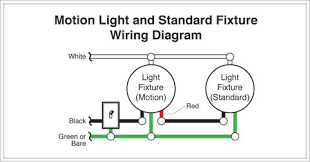 wiring diagram motion sensor light switch wiring heath zenith occupancy motion sensor wall switch wiring diagram on wiring diagram motion sensor light switch