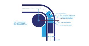 Tube Pipe Bending Info Different Methods Barnshaws Steel