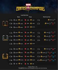 Champions Guide