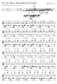 Bassoon Trill Chart Lori Johnson Clifton Ridge Middle School