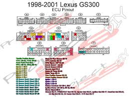 wrg 7679] lexus is200 radio wiring diagram 2000 Lexus Gs300 Stereo Wiring Diagram Lexus GS 300