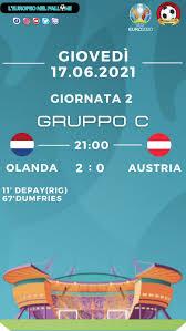 Euro 2020: Tabellino e Voti di Olanda vs Austria | Calcio Style - Notizie e  news calcio