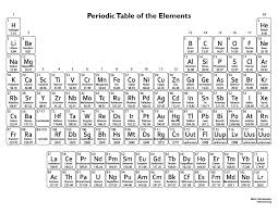 Periodic Table for Kids - Printable Element Chart