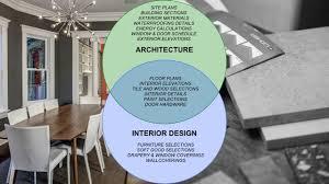 Difference Between Interior Design And Interior Decoration Pdf The Bv Blog E100 100 100 Board Vellum Architecture And Interior Design 2