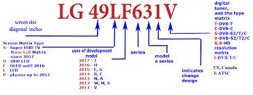 lg nano cell tv. identification of tv models lg 2011-2012 en lg nano cell tv v