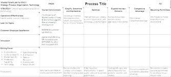 Employee Transition Plan Template