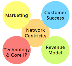 definitive meaning. customer success beyond usage data definitive meaning