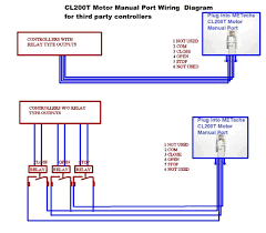 home alarm system wiring diagram dolgular com security system wiring new construction at Home Alarm System Wiring Diagram