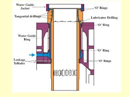 the cylinder liner of diesel engines 24