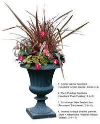 Amazing Garden Fence Ideas Exciting Garden Landscaping Ideas Nice Container Garden Ideas For Fall