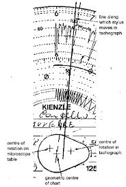 Tachograph Chart Reader Tachographs