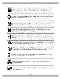 Adinkra Symbols A New Afrikan Aphorist Collection