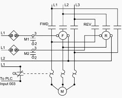 plc myforum ro view topic plc implementation of forward in this wiring diagram both the forward and reverse coils have their returns connected to l2 and not to the overload contacts the overload contacts are