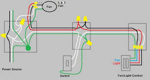 wiring light switch from outlet further ceiling fan 3 way light wiring a ceiling fan 3 way switch wiring diagram options wiring light switch from outlet further ceiling fan 3 way light switch
