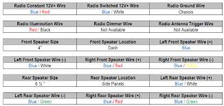 mazda 3 stereo wiring mazda wiring diagram instructions 2008 mazda 3 bose stereo wiring diagram at 2008 Mazda 3 Wiring Diagram