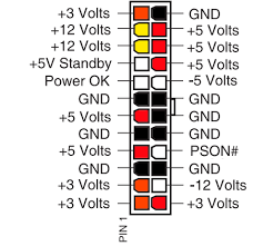 F95A0 power supply atx dell psu to offical atx 2 0 spec pinout super user on dell 24 pin power supply wiring diagram