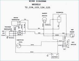 cub cadet 122 wiring diagram wiring diagram local cub cadet 122 wiring wiring diagram expert cub cadet 122 wiring diagram