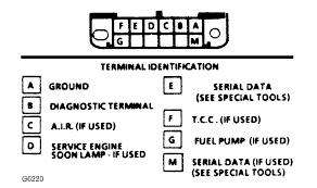 3300 crank position sensor here s the code chart