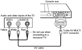 2005 acura rsx electrical diagram wiring diagram for car engine daewoo nexia cielo harness connector fuse and relays in addition water cooler wiring diagram moreover acura