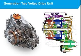2016 chevrolet volt powertrain how it works in electric hybrid modes 2016 chevrolet volt plug in hybrid details of voltec drivetrain from sae presentations