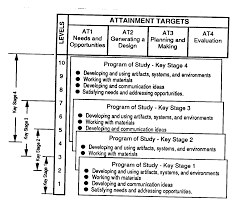 analysis paper critical analysis art example