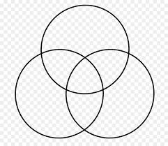 Euler Venn Diagram Venn Diagram Euler Diagram Circle Tree Circle Of Life Png Download