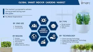 smart indoor gardens market size share