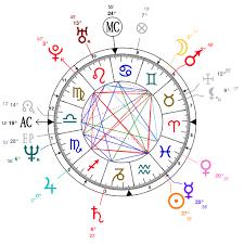 Astrology And Natal Chart Of John Mcenroe Born On 1959 02 16