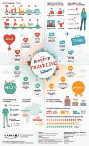 the benefits of traveling infographic kaplan blog the benefits of traveling infographic