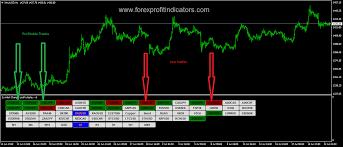 Symbol Changer Profit Displayv3 Download