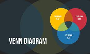 How To Create A Venn Diagram In Powerpoint Create Venn Diagrams In Powerpoint Presentationload Blog
