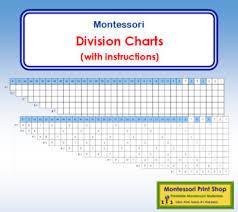 Montessori Division Charts Instructions
