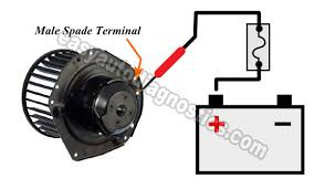 99 gmc jimmy heater blower motor wiring diagram wiring diagrams s10 blower motor wiring diagram part 1 how to test the blower motor 28l chevy s10 gmc s15rheasyautodiagnostics 99 gmc 4 sd blower motor wiring diagram