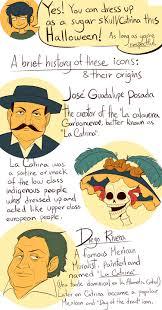 racism sugar skull dia de los muertos day of the dead go rivera la catrina culture appropriation jose guadalupe posada nazda