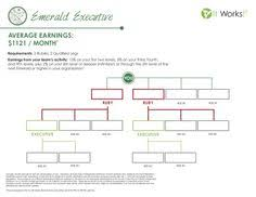 It Works Global Ruby Chart 71 Best Itworks Images It Works Products It Works Global
