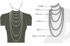Bali Size Chart Jewelry Guide Flow Jewelry Studio In Bali Indonesia