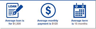 guaranteed installment loans for bad credit