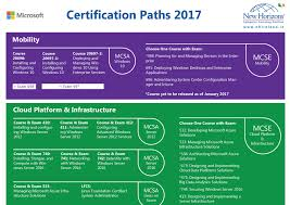 New Streamlined Microsoft Certification For 2017 Ireland