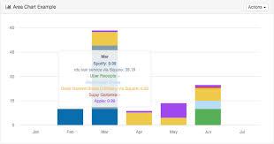 Custom Hover Legend For Morris Js Bar Chart Stack Overflow