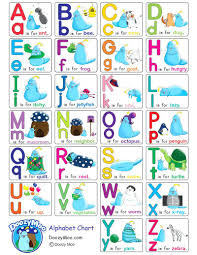 Free Printable Abc Book This Colorful Alphabet Chart Has