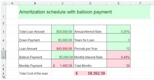 loan amortizing loan amortization schedule excel loan repayment calculator excel