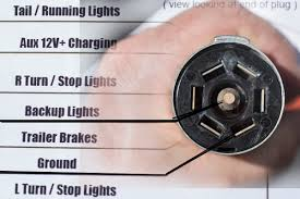 how to upfitting an equipment trailer with back up lights (photos) Trailer Backup Lights Wiring Diagram the two terminal connections for backup lights is the center post (hot) and ground, which is the white wire on the back of the trailer plug trailer backup lights wiring diagram