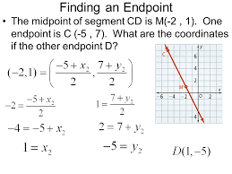 Endpoint Formula Finding Endpoint Formula