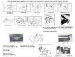 yamaha g1 golf cart wiring diagram yamaha image similiar yamaha golf cart serial location keywords on yamaha g1 golf cart wiring diagram